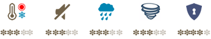 clima_corrediza_750