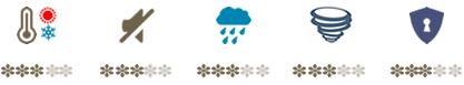 clima_ventana_abatible