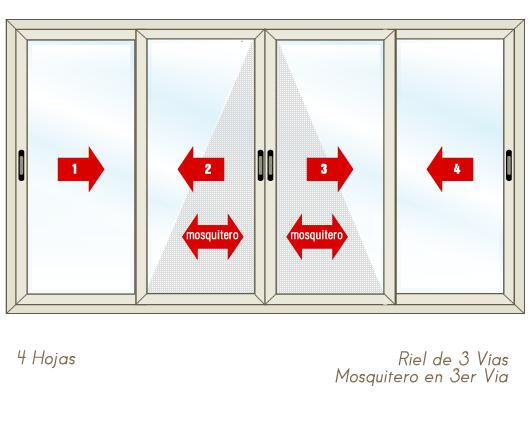 puerta_aluminio_400_700_corrediza_perimetral_2_3_vias_4_hojas_mosquitero