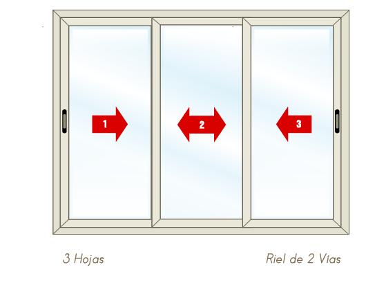puerta_aluminio_400_700_corrediza_perimetral_2_vias_3_hojas