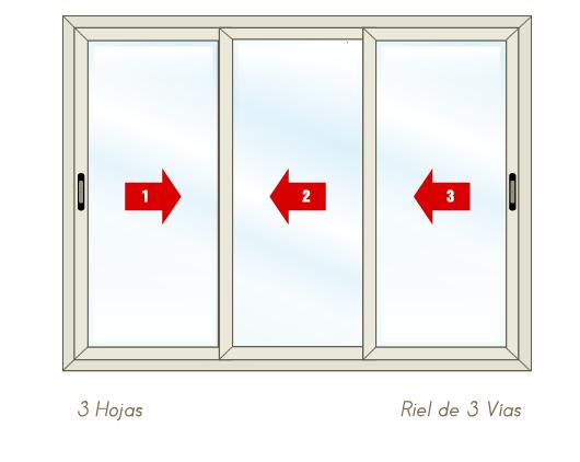 puerta_aluminio_400_700_corrediza_perimetral_3_vias_3_hojas