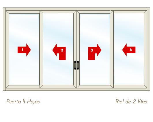 puerta_aluminio_elevable_4_hojas