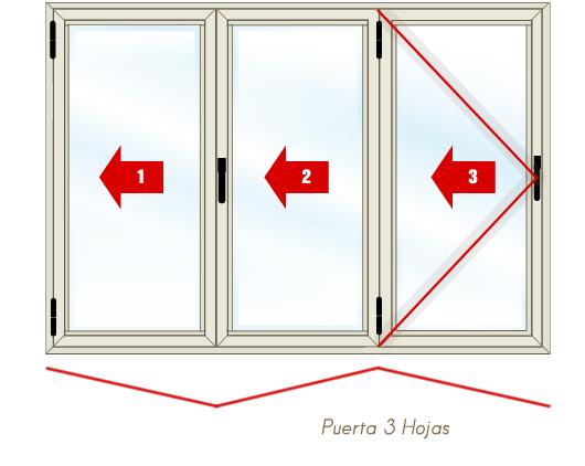 Ventanas y puertas de aluminio en monterrey canceleria Puertas plegables de aluminio
