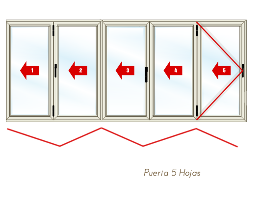 puerta_aluminio_plegable_5_hojas