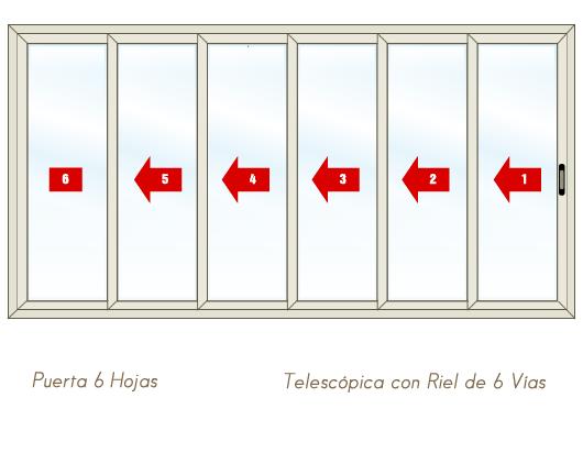 puerta_corrediza_telescopica