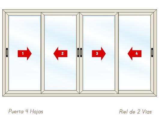 puertas_aluminio_4_hojas_2_vias
