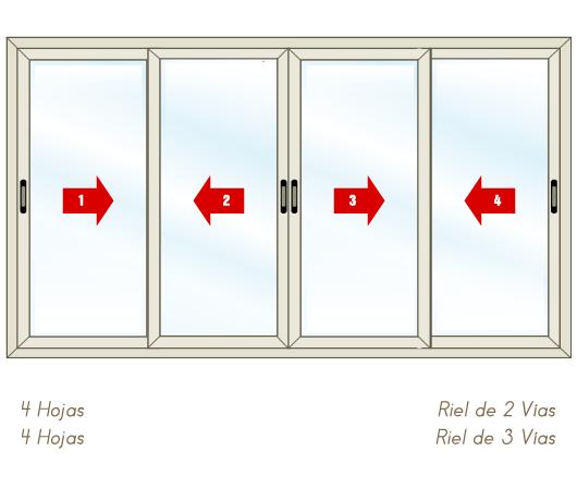 ventana_aluminio_400_700_corrediza_perimetral_2_3_vias_4_hojas