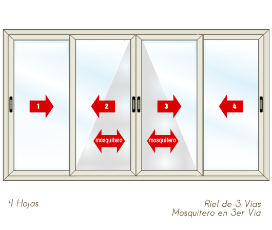 ventana_aluminio_400_700_corrediza_perimetral_2_3_vias_4_hojas_mosquitero