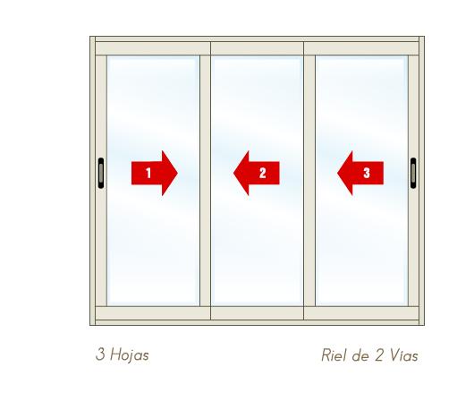 Ventanas y puertas de aluminio en monterrey canceleria for Puerta ventana de aluminio corrediza