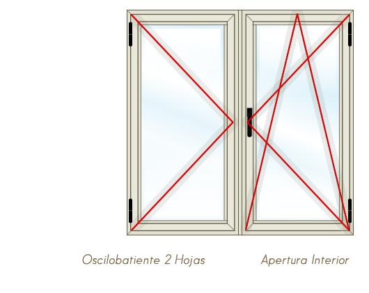 ventana_oscilobatiente_2_hojas_interior