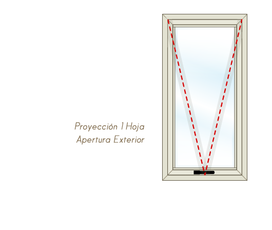 ventana_proyeccion_1_hoja